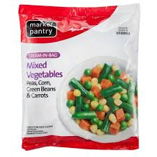 Another Major Frozen Food Recall Over Listeria